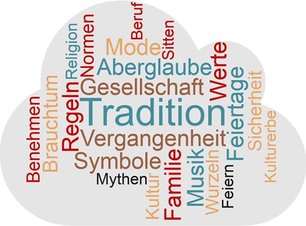 Wortwolke Traditionspflege